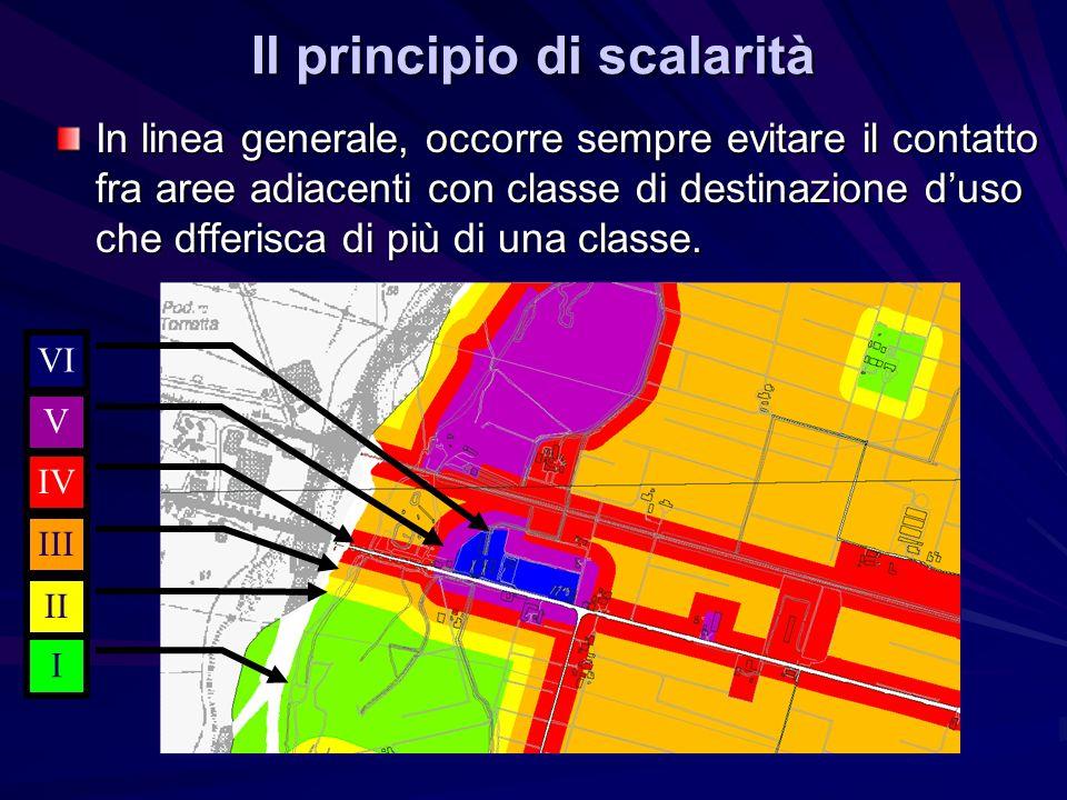 Il principio di scalarità In linea generale, occorre sempre evitare il contatto fra aree adiacenti con classe di destinazione duso che dfferisca di pi