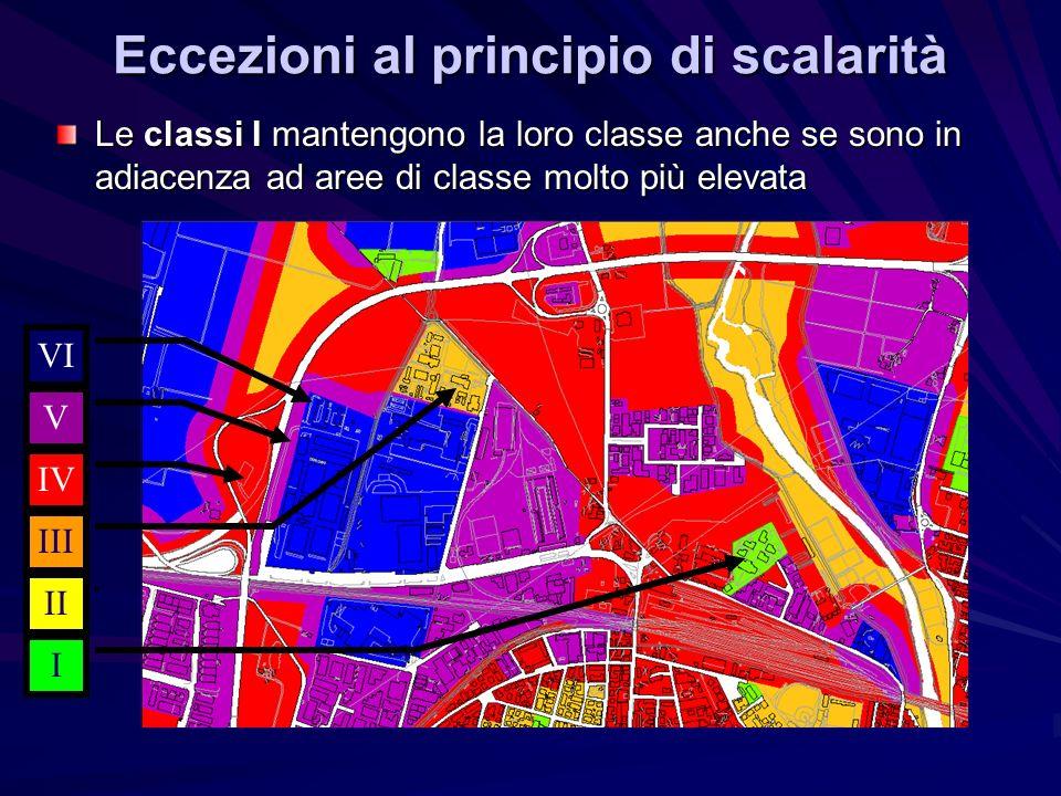 Eccezioni al principio di scalarità Le classi I mantengono la loro classe anche se sono in adiacenza ad aree di classe molto più elevata I II III IV V