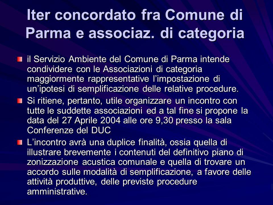 Iter concordato fra Comune di Parma e associaz. di categoria il Servizio Ambiente del Comune di Parma intende condividere con le Associazioni di categ