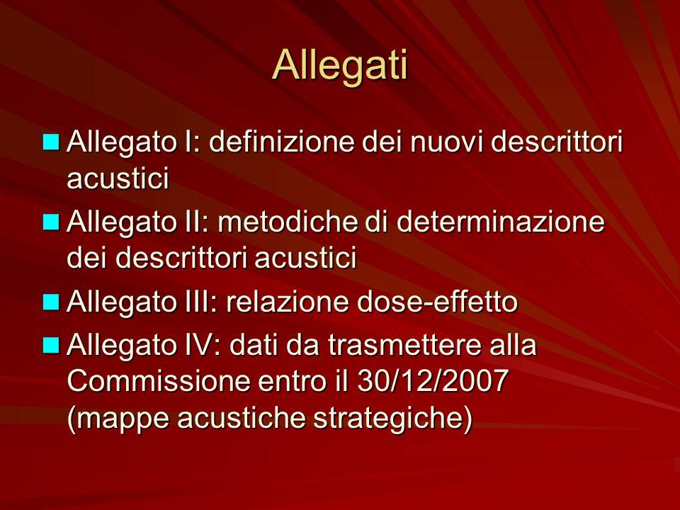 Allegati Allegato I: definizione dei nuovi descrittori acustici Allegato I: definizione dei nuovi descrittori acustici Allegato II: metodiche di deter