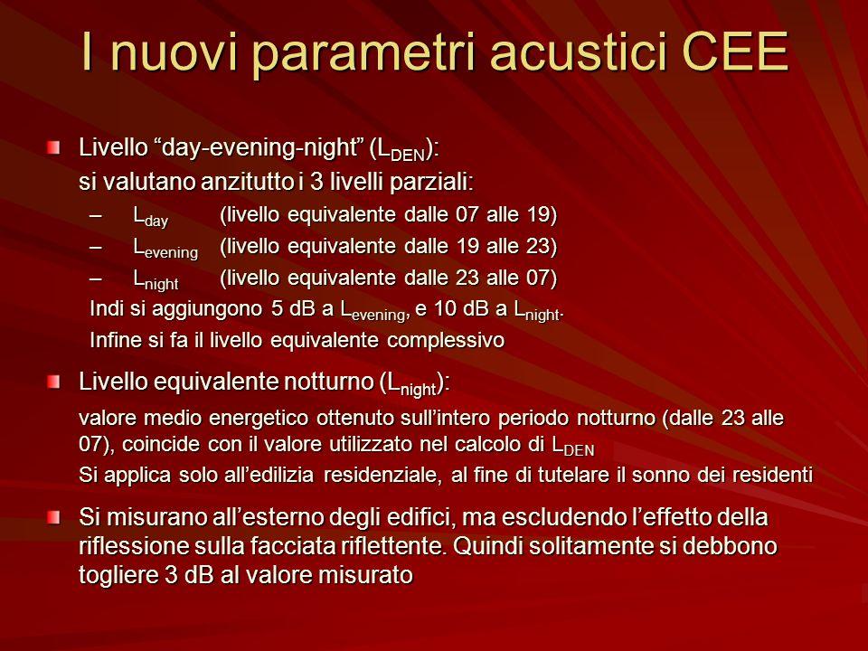 I nuovi parametri acustici CEE Livello day-evening-night (L DEN ): si valutano anzitutto i 3 livelli parziali: –L day (livello equivalente dalle 07 al