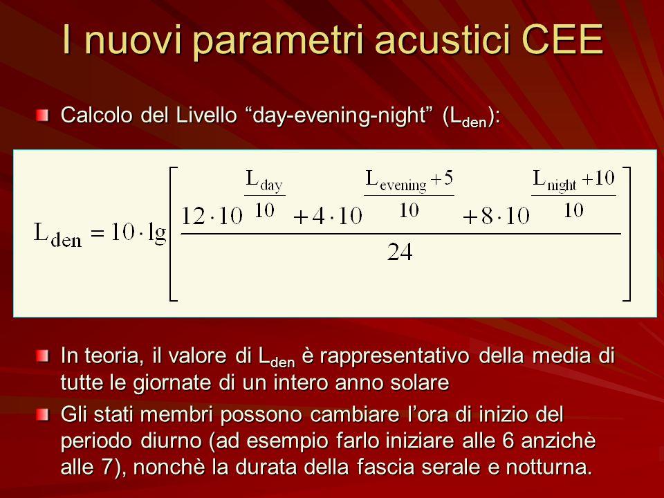 I nuovi parametri acustici CEE Calcolo del Livello day-evening-night (L den ): In teoria, il valore di L den è rappresentativo della media di tutte le