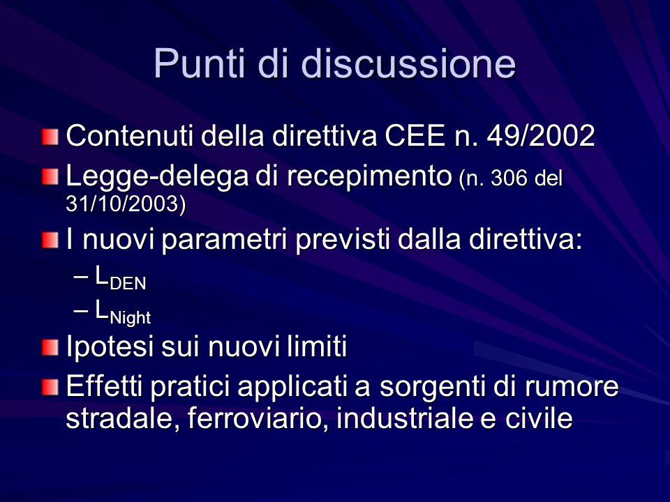 Punti di discussione Contenuti della direttiva CEE n. 49/2002 Legge-delega di recepimento (n. 306 del 31/10/2003) I nuovi parametri previsti dalla dir