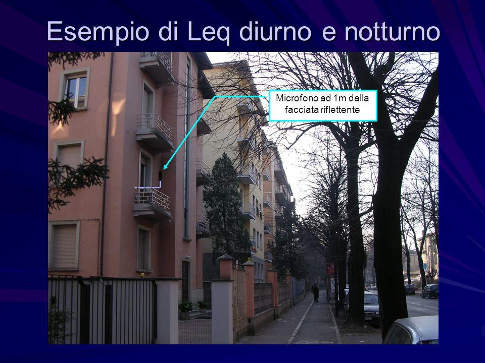 Esempio di Leq diurno e notturno Microfono ad 1m dalla facciata riflettente