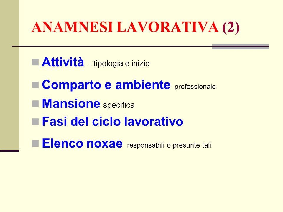 ANAMNESI LAVORATIVA (2) Attività - tipologia e inizio Comparto e ambiente professionale Mansione specifica Fasi del ciclo lavorativo Elenco noxae resp
