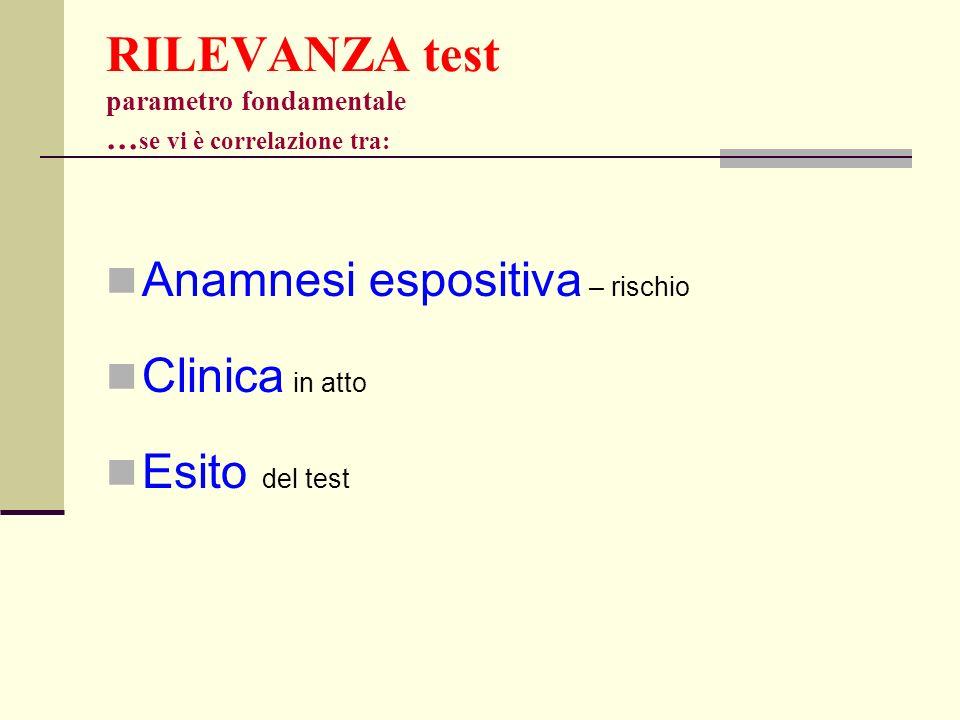 RILEVANZA test parametro fondamentale … se vi è correlazione tra: Anamnesi espositiva – rischio Clinica in atto Esito del test