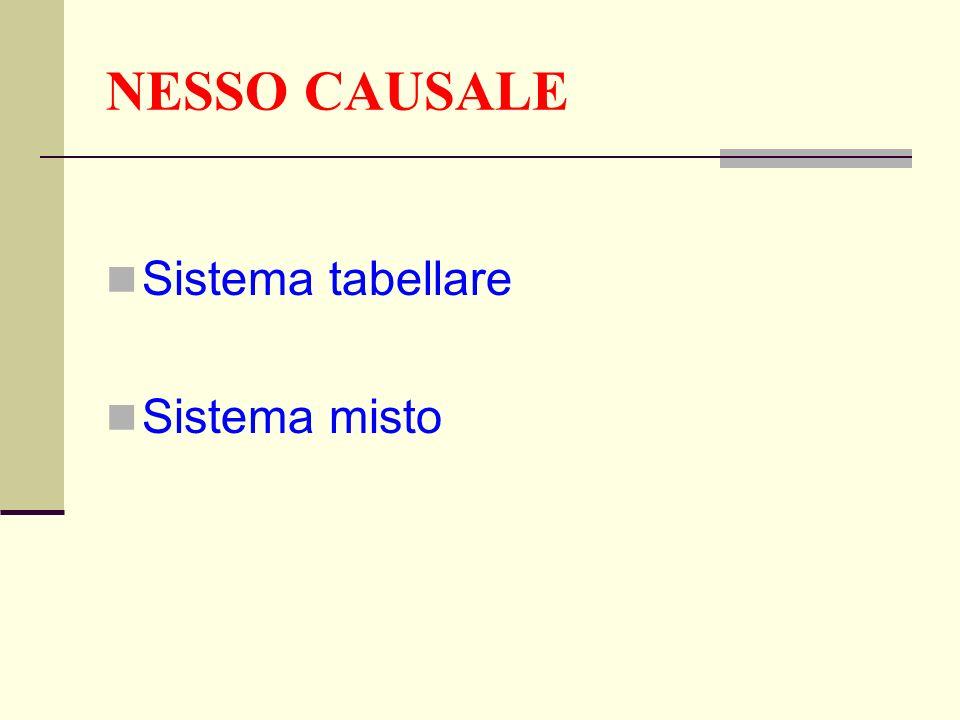 NESSO CAUSALE Sistema tabellare Sistema misto