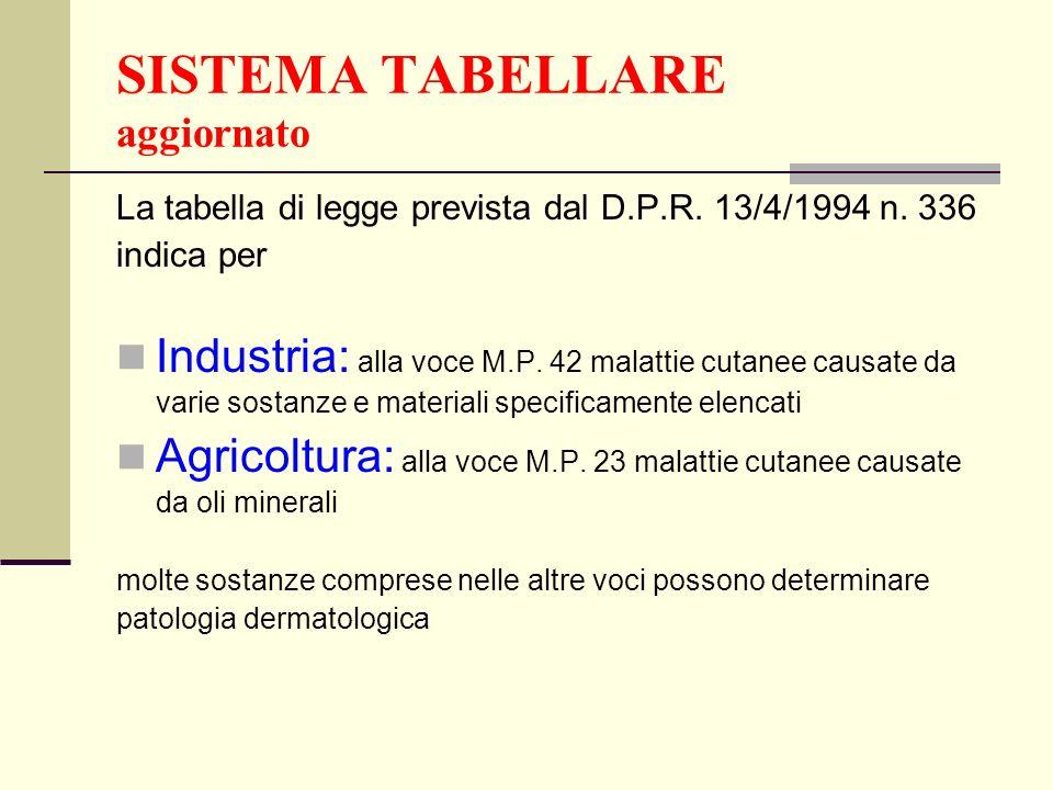 SISTEMA TABELLARE aggiornato La tabella di legge prevista dal D.P.R. 13/4/1994 n. 336 indica per Industria: alla voce M.P. 42 malattie cutanee causate