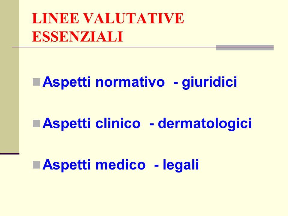 LINEE VALUTATIVE ESSENZIALI Aspetti normativo - giuridici Aspetti clinico - dermatologici Aspetti medico - legali