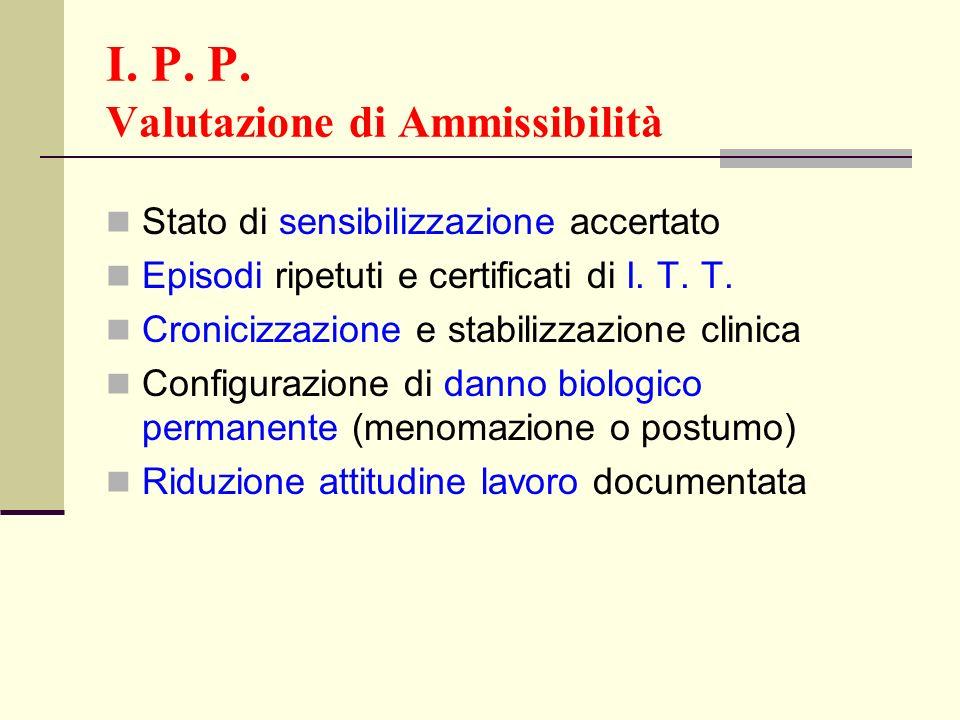 I. P. P. Valutazione di Ammissibilità Stato di sensibilizzazione accertato Episodi ripetuti e certificati di I. T. T. Cronicizzazione e stabilizzazion