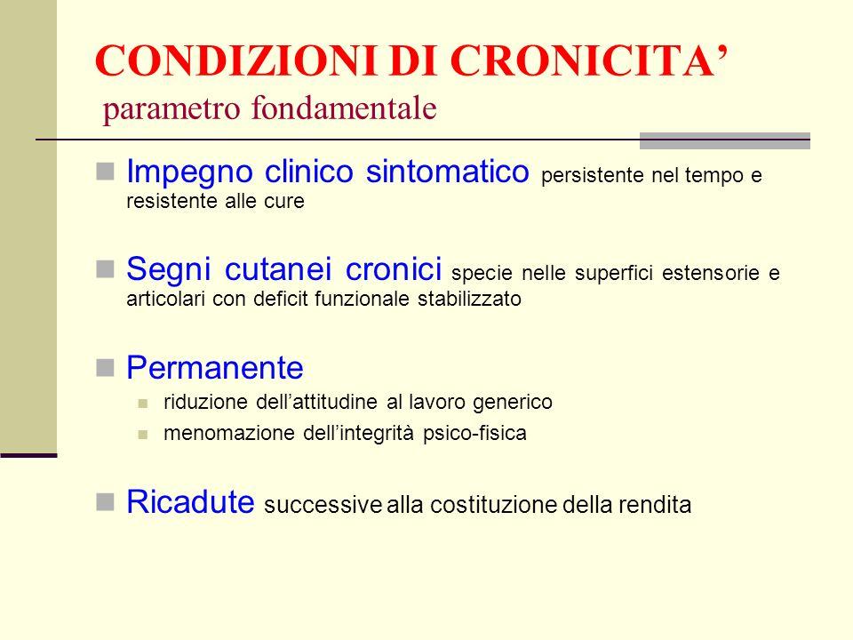 CONDIZIONI DI CRONICITA parametro fondamentale Impegno clinico sintomatico persistente nel tempo e resistente alle cure Segni cutanei cronici specie n