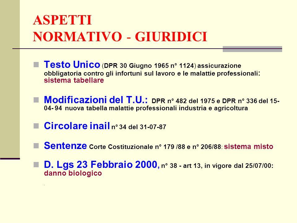 ASPETTI NORMATIVO - GIURIDICI Testo Unico (DPR 30 Giugno 1965 n° 1124) assicurazione obbligatoria contro gli infortuni sul lavoro e le malattie profes
