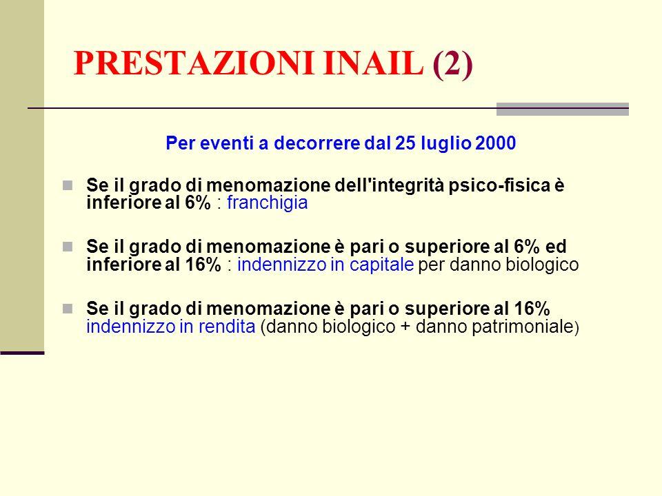 PRESTAZIONI INAIL (2) Per eventi a decorrere dal 25 luglio 2000 Se il grado di menomazione dell'integrità psico-fisica è inferiore al 6% : franchigia