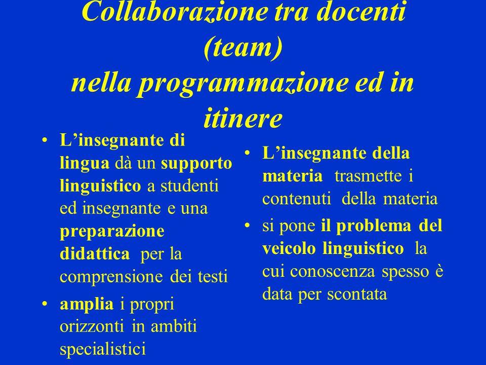 Collaborazione tra docenti (team) nella programmazione ed in itinere Linsegnante di lingua dà un supporto linguistico a studenti ed insegnante e una p