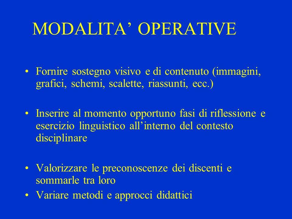 MODALITA OPERATIVE Fornire sostegno visivo e di contenuto (immagini, grafici, schemi, scalette, riassunti, ecc.) Inserire al momento opportuno fasi di