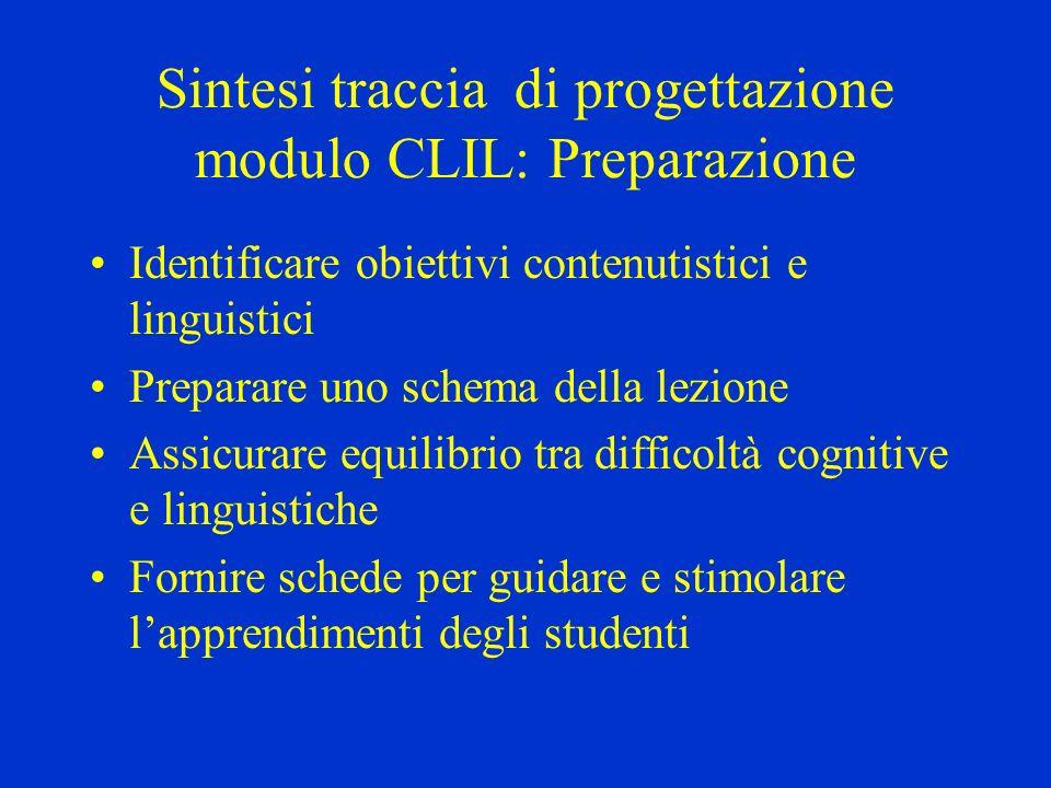 Sintesi traccia di progettazione modulo CLIL: Preparazione Identificare obiettivi contenutistici e linguistici Preparare uno schema della lezione Assi