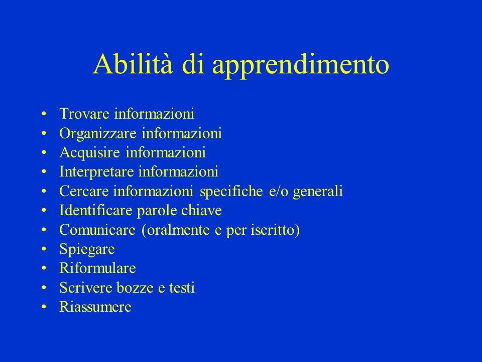 Abilità di apprendimento Trovare informazioni Organizzare informazioni Acquisire informazioni Interpretare informazioni Cercare informazioni specifich