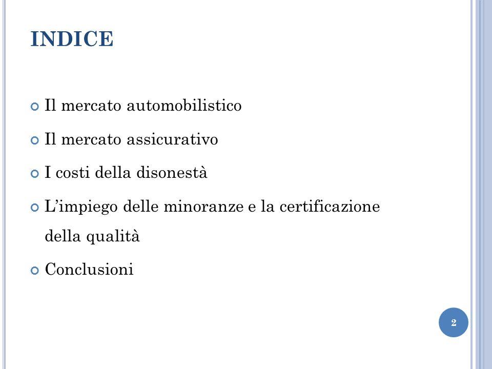 INDICE Il mercato automobilistico Il mercato assicurativo I costi della disonestà Limpiego delle minoranze e la certificazione della qualità Conclusio