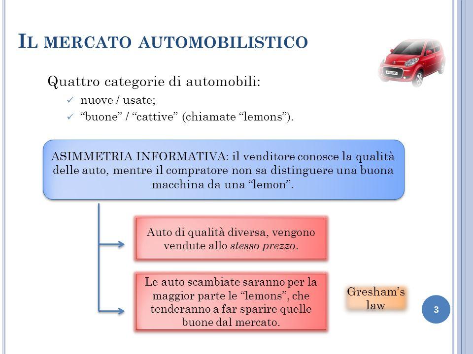 I L MERCATO AUTOMOBILISTICO Quattro categorie di automobili: nuove / usate; buone / cattive (chiamate lemons). 3 ASIMMETRIA INFORMATIVA: il venditore