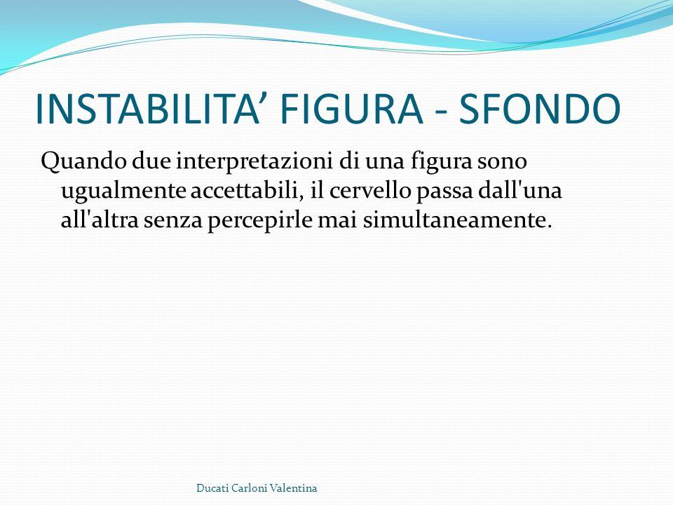 INSTABILITA FIGURA - SFONDO Quando due interpretazioni di una figura sono ugualmente accettabili, il cervello passa dall'una all'altra senza percepirl