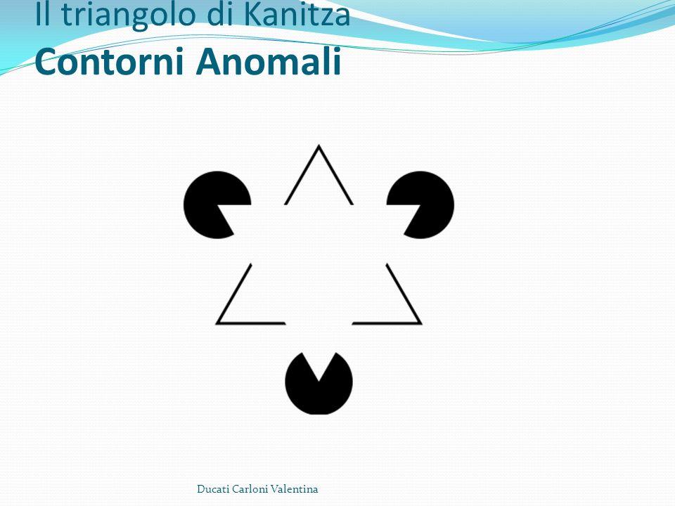 Il triangolo di Kanitza Contorni Anomali Ducati Carloni Valentina