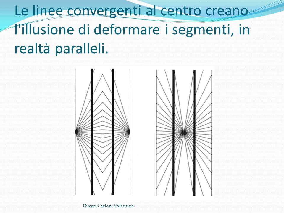 Le linee convergenti al centro creano l'illusione di deformare i segmenti, in realtà paralleli. Ducati Carloni Valentina