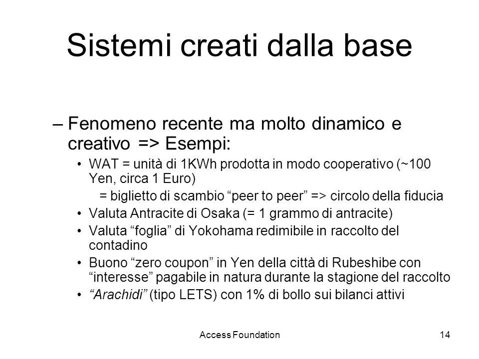 Access Foundation14 Sistemi creati dalla base –Fenomeno recente ma molto dinamico e creativo => Esempi: WAT = unità di 1KWh prodotta in modo cooperati