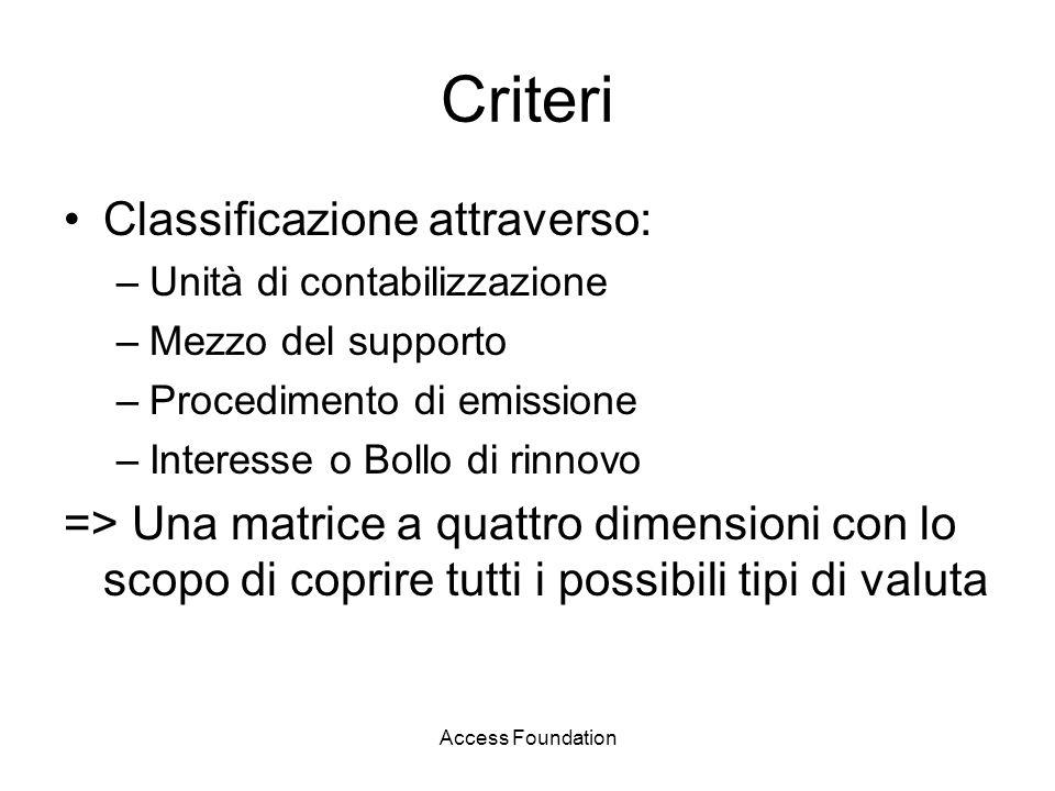 Access Foundation Criteri Classificazione attraverso: –Unità di contabilizzazione –Mezzo del supporto –Procedimento di emissione –Interesse o Bollo di