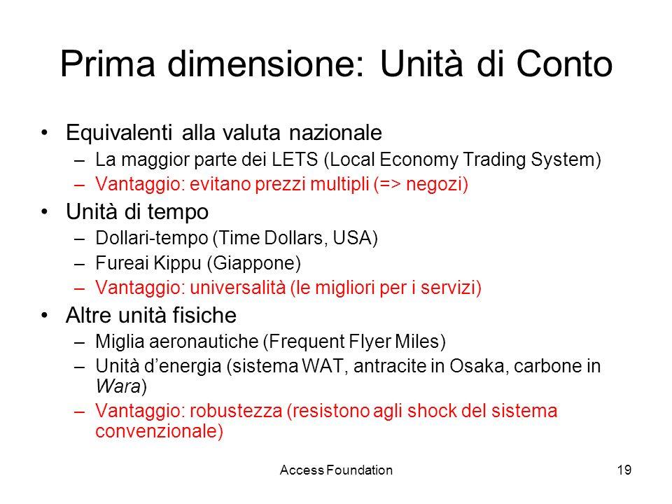 Access Foundation19 Prima dimensione: Unità di Conto Equivalenti alla valuta nazionale –La maggior parte dei LETS (Local Economy Trading System) –Vant
