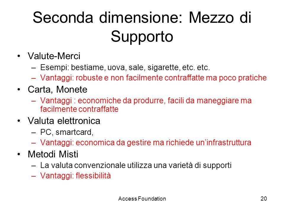 Access Foundation20 Seconda dimensione: Mezzo di Supporto Valute-Merci –Esempi: bestiame, uova, sale, sigarette, etc. etc. –Vantaggi: robuste e non fa