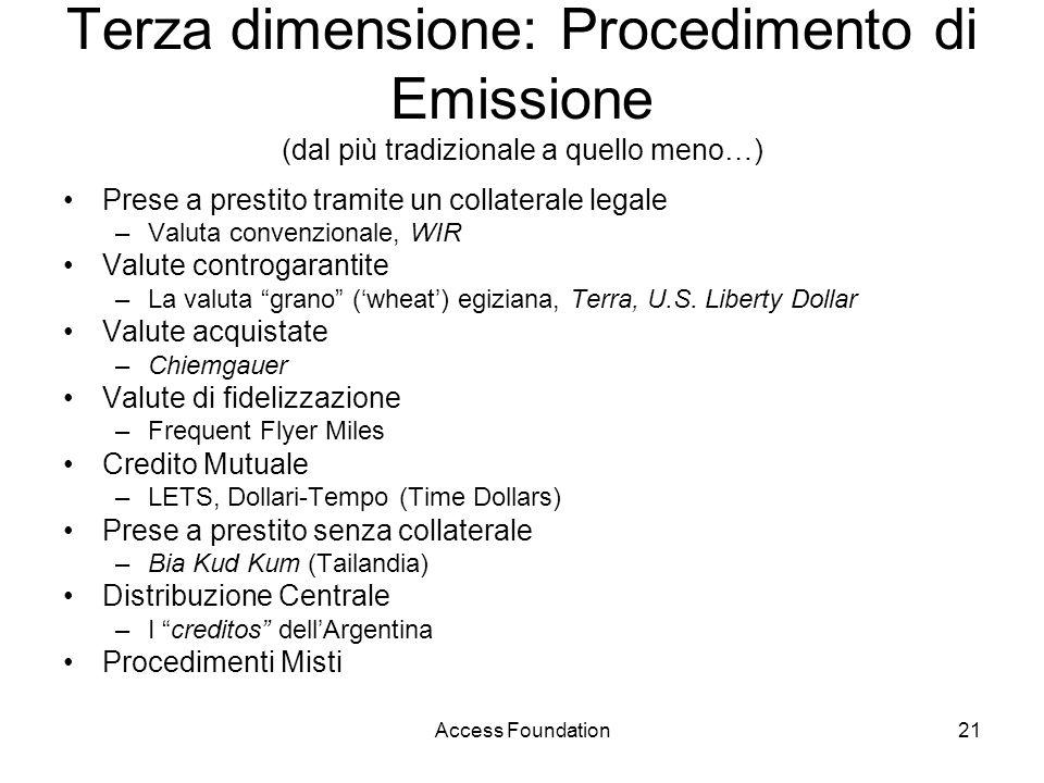 Access Foundation21 Terza dimensione: Procedimento di Emissione (dal più tradizionale a quello meno…) Prese a prestito tramite un collaterale legale –