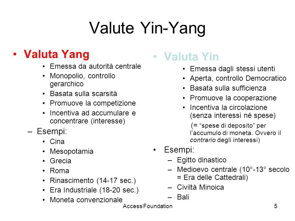 Access Foundation5 Valute Yin-Yang Valuta Yang Emessa da autorità centrale Monopolio, controllo gerarchico Basata sulla scarsità Promuove la competizi