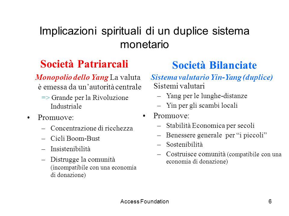 Access Foundation6 Implicazioni spirituali di un duplice sistema monetario Società Patriarcali Monopolio dello Yang La valuta è emessa da unautorità c