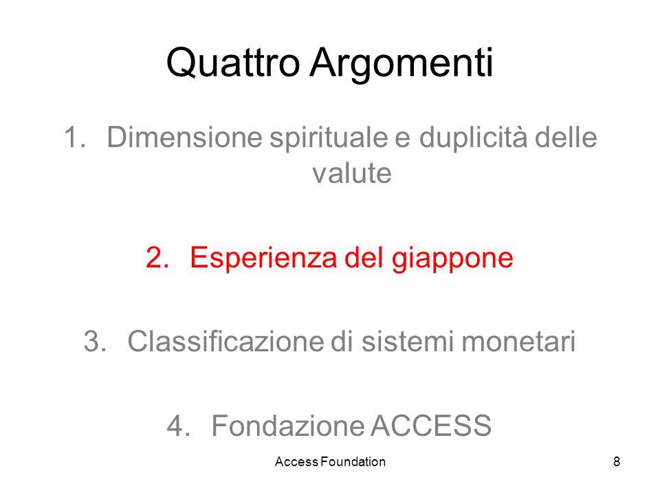 Access Foundation8 Quattro Argomenti 1.Dimensione spirituale e duplicità delle valute 2.Esperienza del giappone 3.Classificazione di sistemi monetari