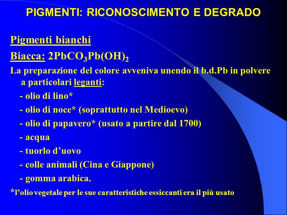 PIGMENTI: RICONOSCIMENTO E DEGRADO Pigmenti bianchi Biacca: 2PbCO 3 Pb(OH) 2 La preparazione del colore avveniva unendo il b.d.Pb in polvere a partico