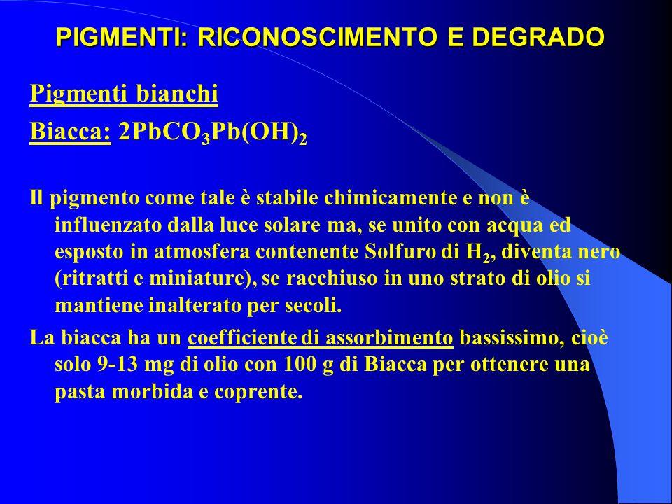 PIGMENTI: RICONOSCIMENTO E DEGRADO Pigmenti bianchi Biacca: 2PbCO 3 Pb(OH) 2 Il pigmento come tale è stabile chimicamente e non è influenzato dalla lu