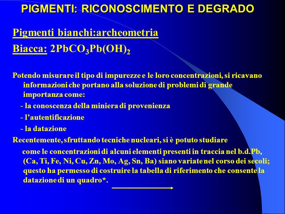 PIGMENTI: RICONOSCIMENTO E DEGRADO Pigmenti bianchi:archeometria Biacca: 2PbCO 3 Pb(OH) 2 Potendo misurare il tipo di impurezze e le loro concentrazio