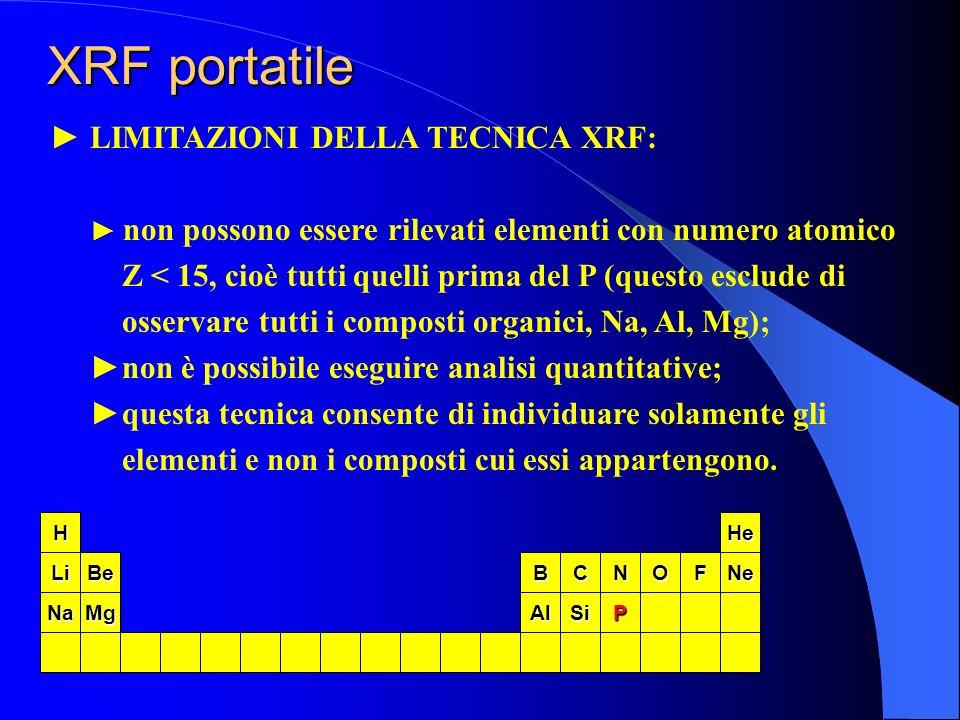 XRF portatile LIMITAZIONI DELLA TECNICA XRF: non possono essere rilevati elementi con numero atomico Z < 15, cioè tutti quelli prima del P (questo esc