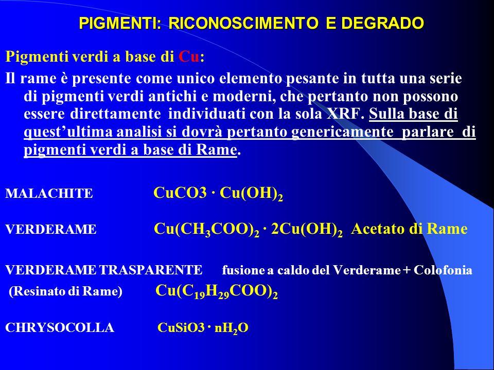 PIGMENTI: RICONOSCIMENTO E DEGRADO Pigmenti verdi a base di Cu: Il rame è presente come unico elemento pesante in tutta una serie di pigmenti verdi an