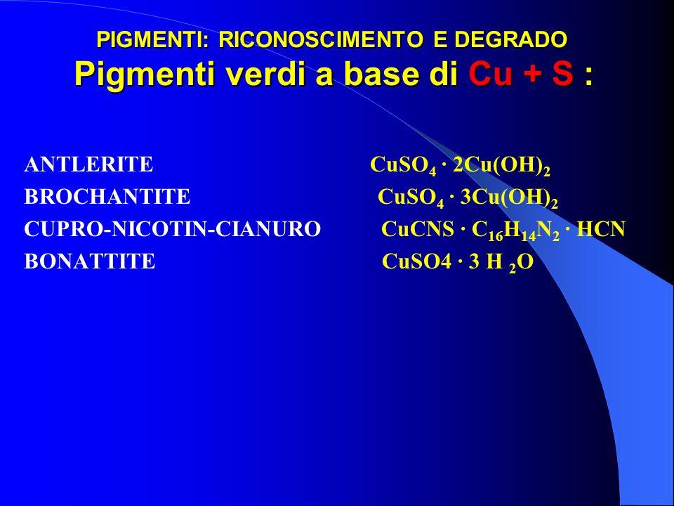 PIGMENTI: RICONOSCIMENTO E DEGRADO Pigmenti verdi a base di Cu + S : ANTLERITE CuSO 4 · 2Cu(OH) 2 BROCHANTITE CuSO 4 · 3Cu(OH) 2 CUPRO-NICOTIN-CIANURO