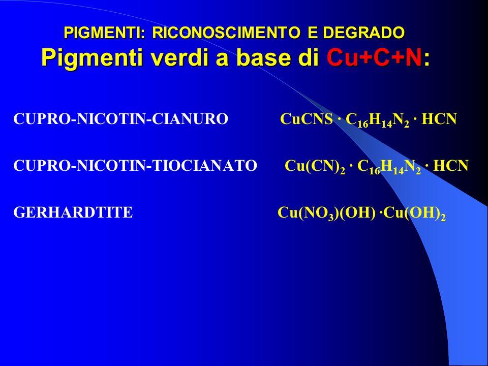 PIGMENTI: RICONOSCIMENTO E DEGRADO Pigmenti verdi a base di Cu+C+N: CUPRO-NICOTIN-CIANURO CuCNS · C 16 H 14 N 2 · HCN CUPRO-NICOTIN-TIOCIANATO Cu(CN)