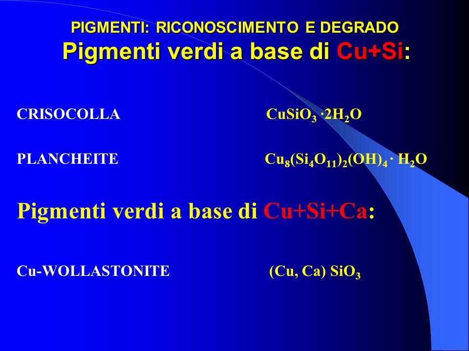 PIGMENTI: RICONOSCIMENTO E DEGRADO Pigmenti verdi a base di Cu+Si: CRISOCOLLA CuSiO 3 ·2H 2 O PLANCHEITE Cu 8 (Si 4 O 11 ) 2 (OH) 4 · H 2 O Pigmenti v