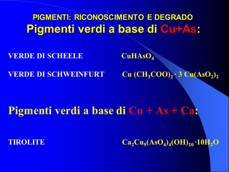 PIGMENTI: RICONOSCIMENTO E DEGRADO Pigmenti verdi a base di Cu+As: VERDE DI SCHEELE CuHAsO 4 VERDE DI SCHWEINFURT Cu (CH 3 COO) 2 · 3 Cu(AsO 2 ) 2 Pig