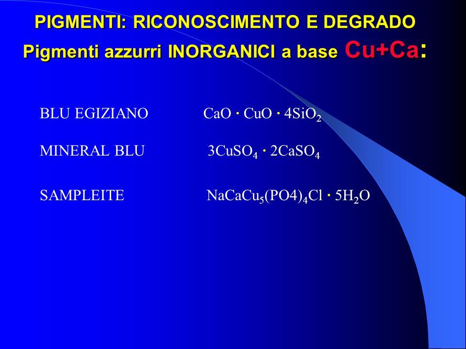 PIGMENTI: RICONOSCIMENTO E DEGRADO Pigmenti azzurri INORGANICI a base Cu+Ca : BLU EGIZIANO CaO · CuO · 4SiO 2 MINERAL BLU 3CuSO 4 · 2CaSO 4 SAMPLEITE