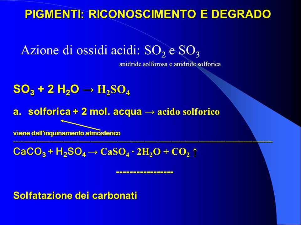 PIGMENTI: RICONOSCIMENTO E DEGRADO Azione di ossidi acidi: SO 2 e SO 3 anidride solforosa e anidride solforica SO 3 + 2 H 2 O H 2 SO 4 a.solforica + 2