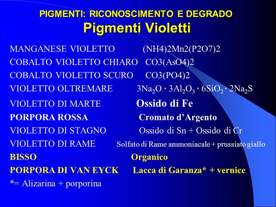 PIGMENTI: RICONOSCIMENTO E DEGRADO Pigmenti Violetti MANGANESE VIOLETTO (NH4)2Mn2(P2O7)2 COBALTO VIOLETTO CHIARO CO3(AsO4)2 COBALTO VIOLETTO SCURO CO3