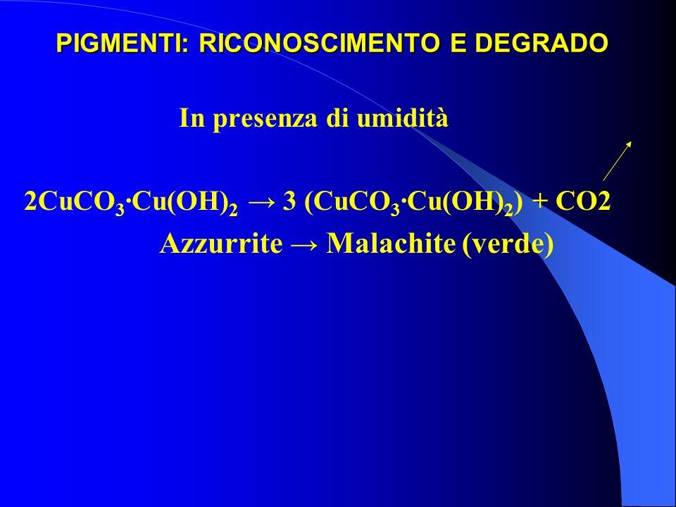 PIGMENTI: RICONOSCIMENTO E DEGRADO In presenza di umidità 2CuCO 3 ·Cu(OH) 2 3 (CuCO 3 ·Cu(OH) 2 ) + CO2 Azzurrite Malachite (verde)