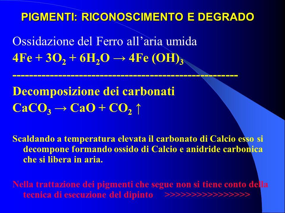 PIGMENTI: RICONOSCIMENTO E DEGRADO Ossidazione del Ferro allaria umida 4Fe + 3O 2 + 6H 2 O 4Fe (OH) 3 ------------------------------------------------