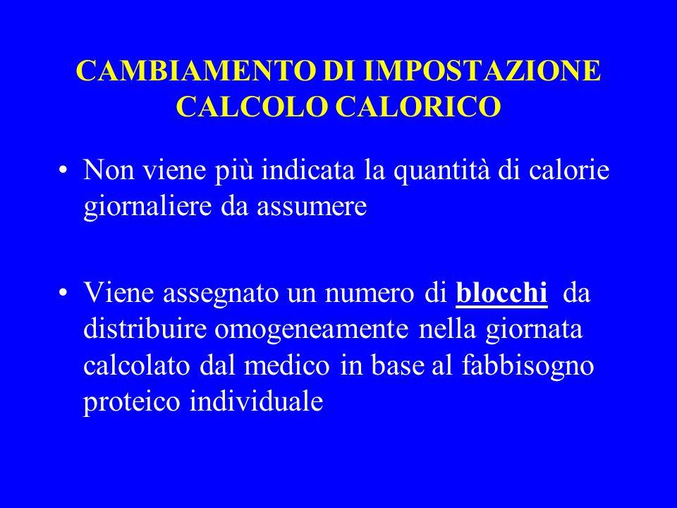 CAMBIAMENTO DI IMPOSTAZIONE CALCOLO CALORICO Non viene più indicata la quantità di calorie giornaliere da assumere Viene assegnato un numero di blocch