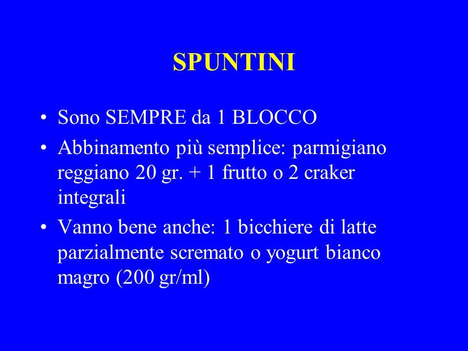 SPUNTINI Sono SEMPRE da 1 BLOCCO Abbinamento più semplice: parmigiano reggiano 20 gr. + 1 frutto o 2 craker integrali Vanno bene anche: 1 bicchiere di